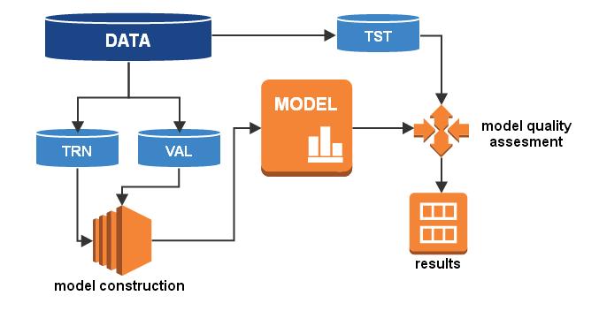 Machine Learning Project】Bank Marketing Analytics | Kaggle