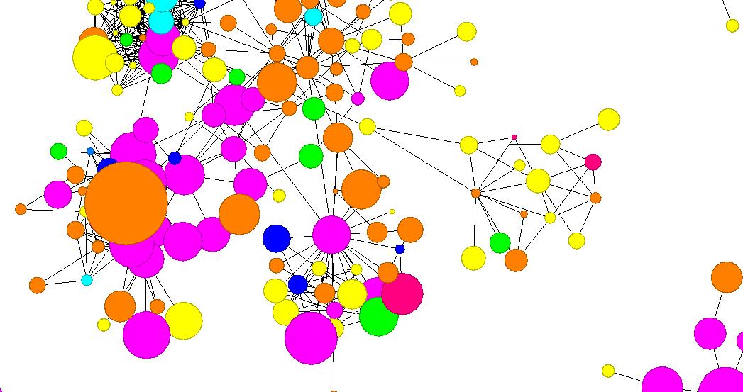 Analiza sieci społecznych - 12