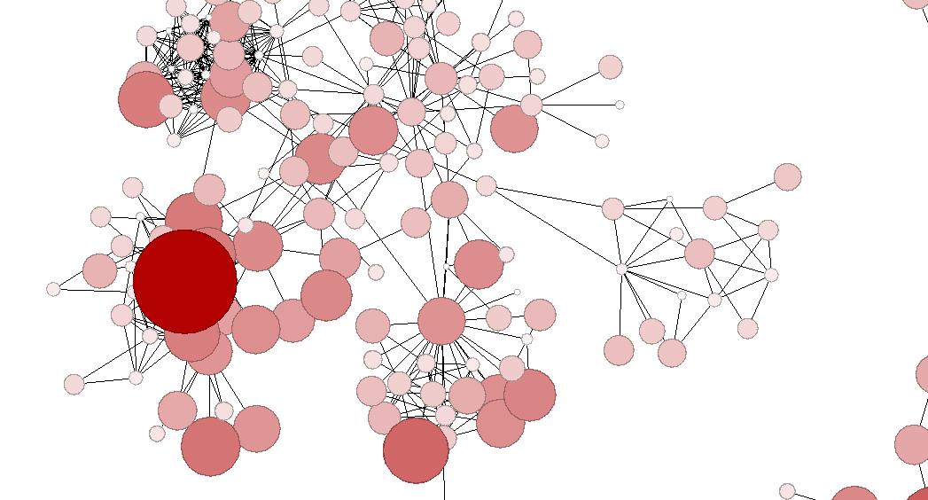 Analiza sieci społecznych - 13